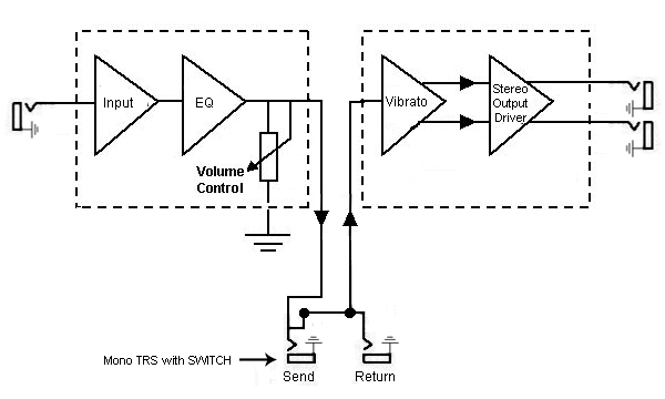 Custom Rhodes Preamp Signal Path Diagram